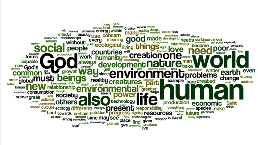 http://newsinfo.inquirer.net/files/2015/06/Pope-Francis-Laudato-Si-Encyclical-June-18-2015-Vatican.jpg